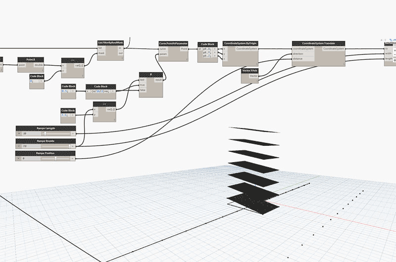 Vordefinierte Parameter in Dynamo