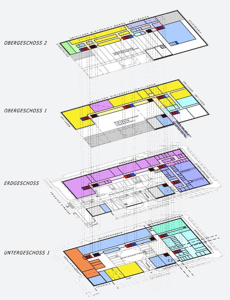 Nutzungsübersicht Logistikzentrum KFJ Spital - © ArchOffice Zweiquadrat ZT GmbH
